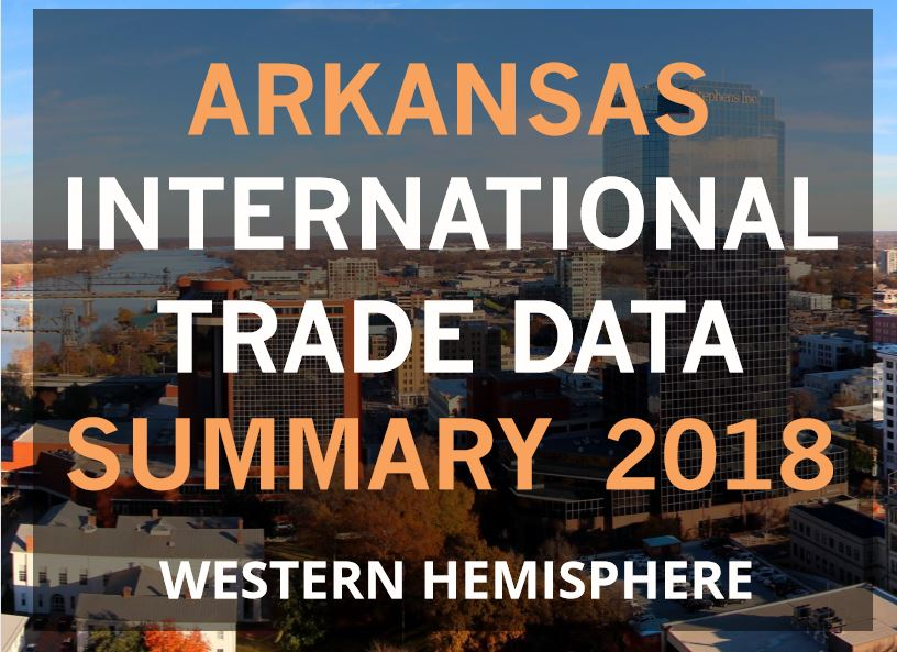 international trade data report