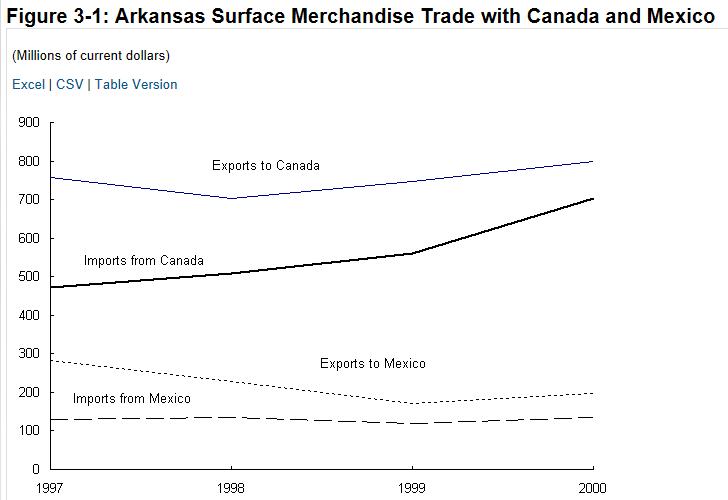 surface merch trade