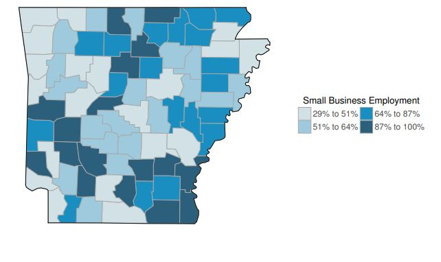 arkansas sba